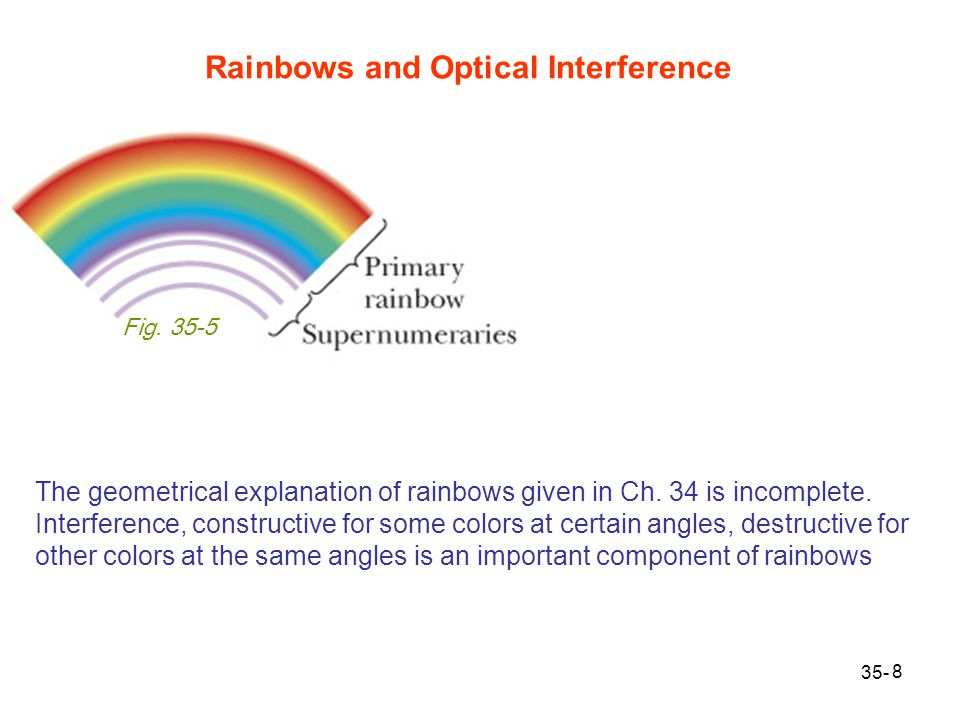 8 The geometrical explanation of rainbows given in Ch. 34 is incomplete. Interference, constructive for some colors at certain angles, destructive for