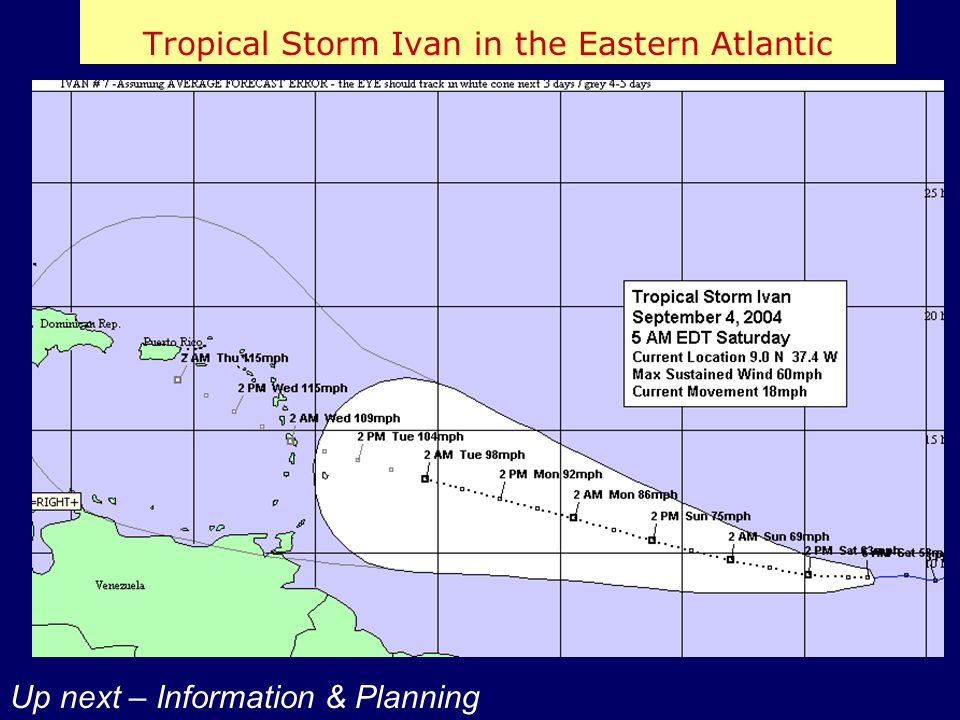 Tropical Storm Ivan in the Eastern Atlantic Up next – Information & Planning