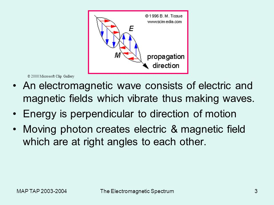 MAP TAP 2003-2004The Electromagnetic Spectrum2 LIGHT: What Is It? Light Energy –Atoms As atoms absorb energy, electrons jump up to a higher energy lev