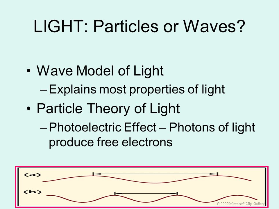 MAP TAP 2003-2004The Electromagnetic Spectrum3 An electromagnetic wave consists of electric and magnetic fields which vibrate thus making waves. Energ