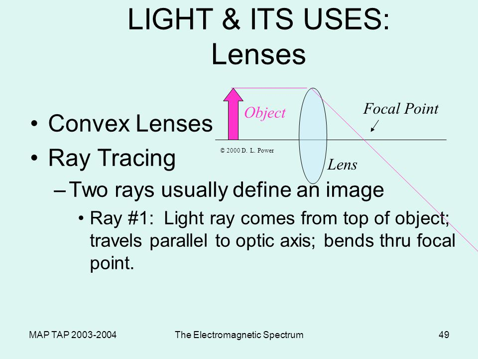 MAP TAP 2003-2004The Electromagnetic Spectrum48 Lenses Convex Lenses –Thicker in the center than edges. –Lens that converges (brings together) light r