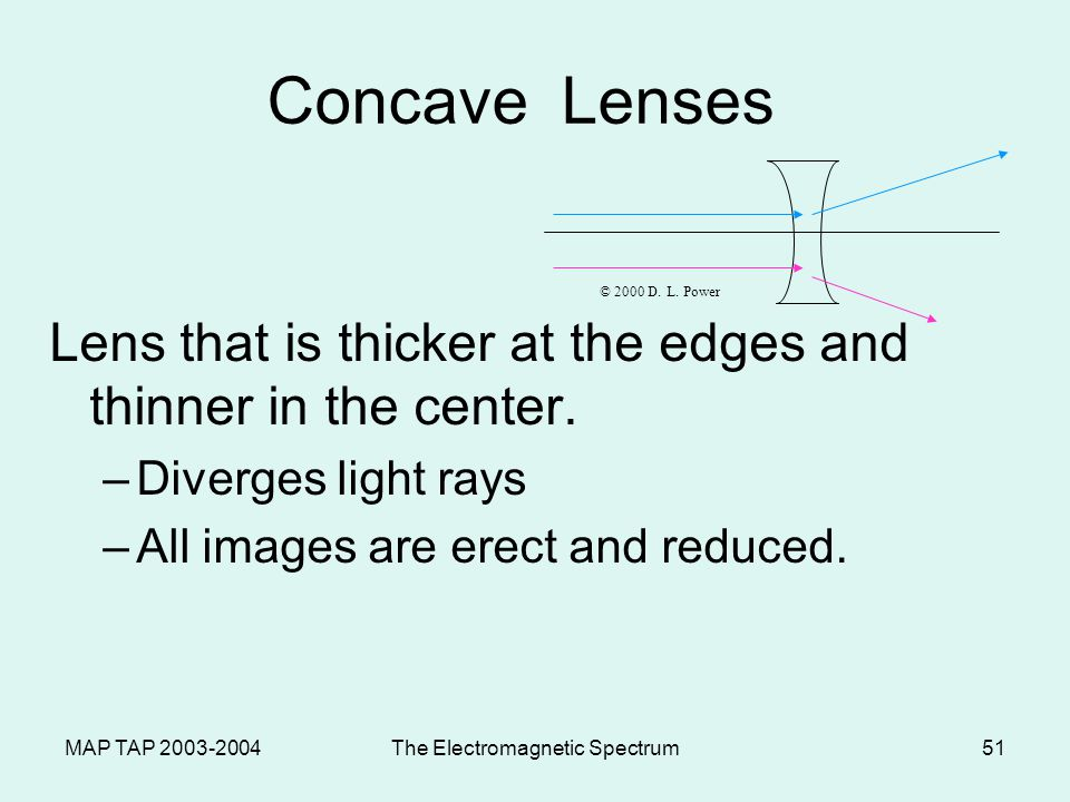 MAP TAP 2003-2004The Electromagnetic Spectrum50 LIGHT & ITS USES: Lenses Convex Lenses Ray Tracing –Two rays define an image Ray 2: Light ray comes from top of object & travels through center of lens.