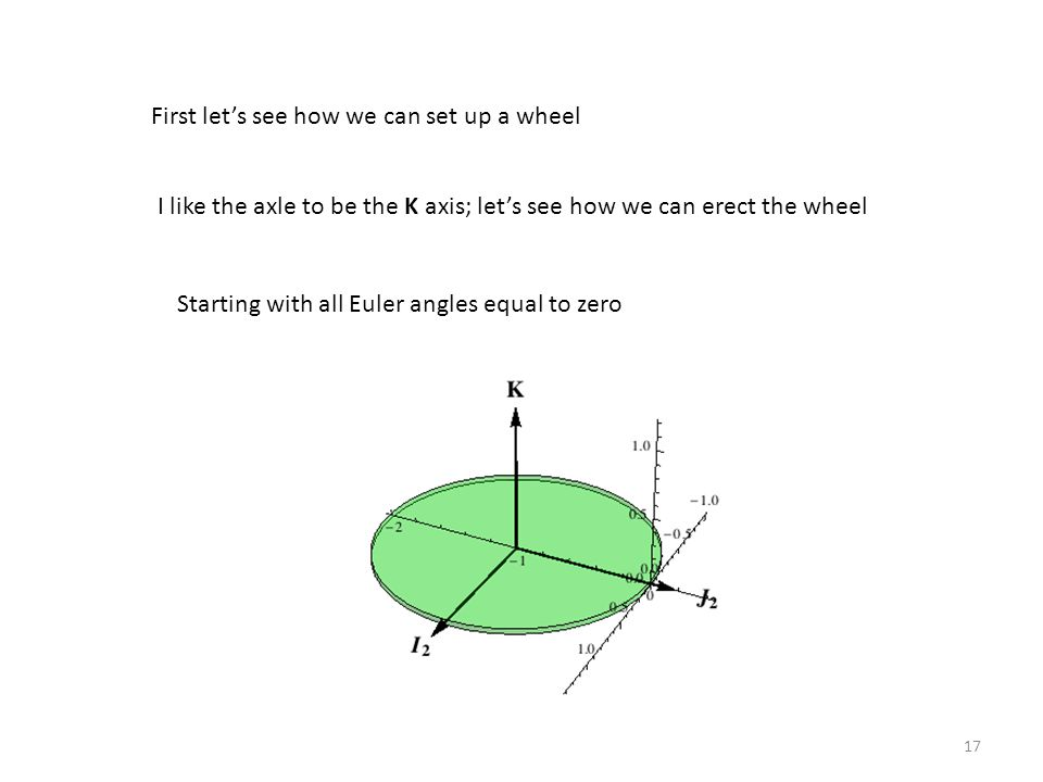 17 First let's see how we can set up a wheel I like the axle to be the K axis; let's see how we can erect the wheel Starting with all Euler angles equal to zero