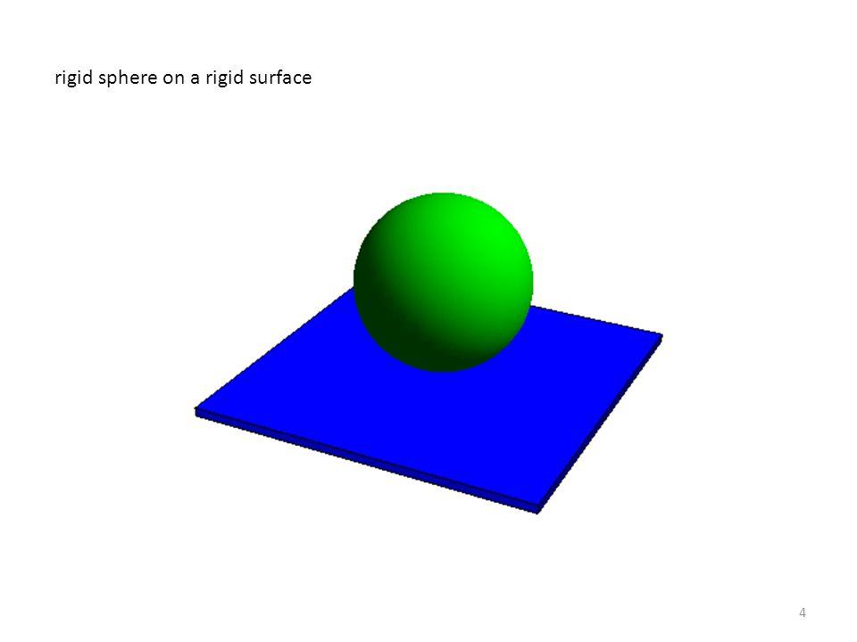 4 rigid sphere on a rigid surface