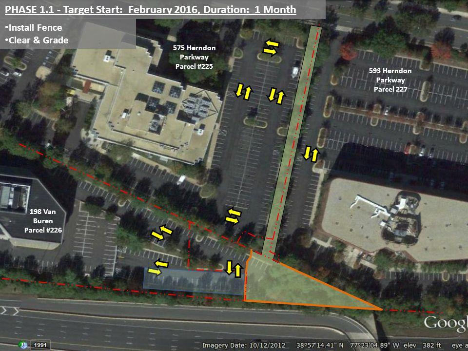 Install Fence Clear & Grade Demo Staircase PHASE 1.1 - Target Start: February 2016, Duration: 1 Month 198 Van Buren Parcel #226 575 Herndon Parkway Parcel #225 593 Herndon Parkway Parcel 227 Laydown