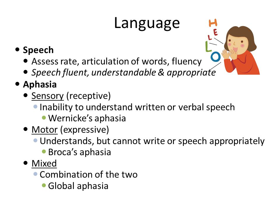 Language Speech Assess rate, articulation of words, fluency Speech fluent, understandable & appropriate Aphasia Sensory (receptive) Inability to under