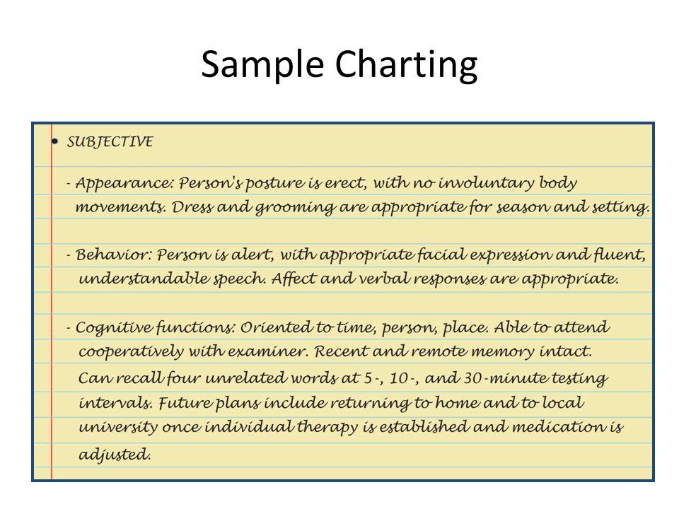 Sample Charting