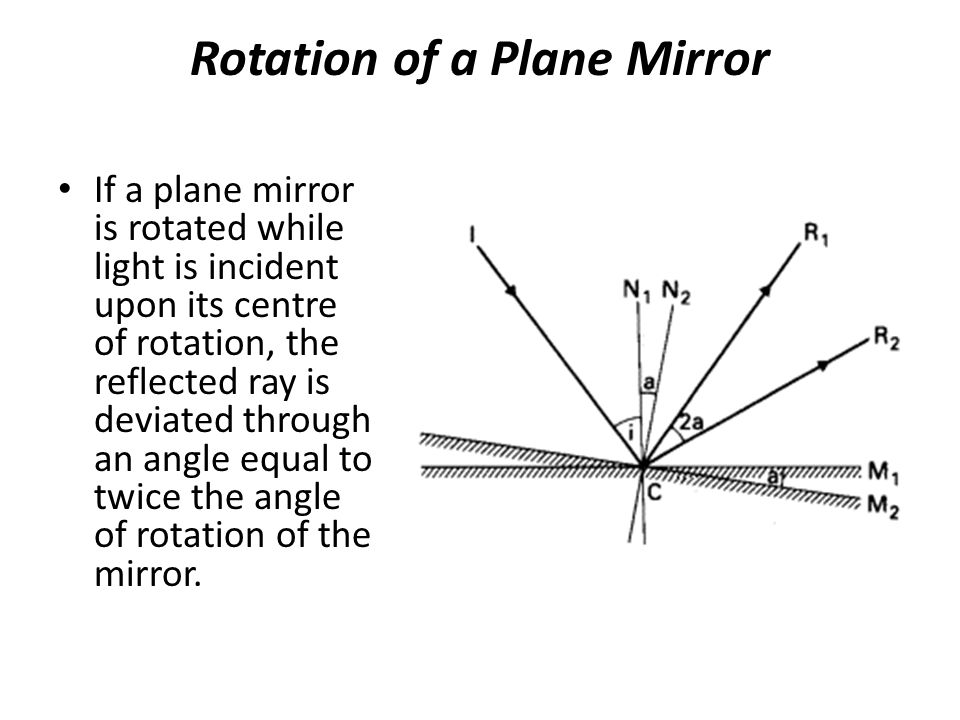 Rotation of a Plane Mirror If a plane mirror is rotated while light is incident upon its centre of rotation, the reflected ray is deviated through an