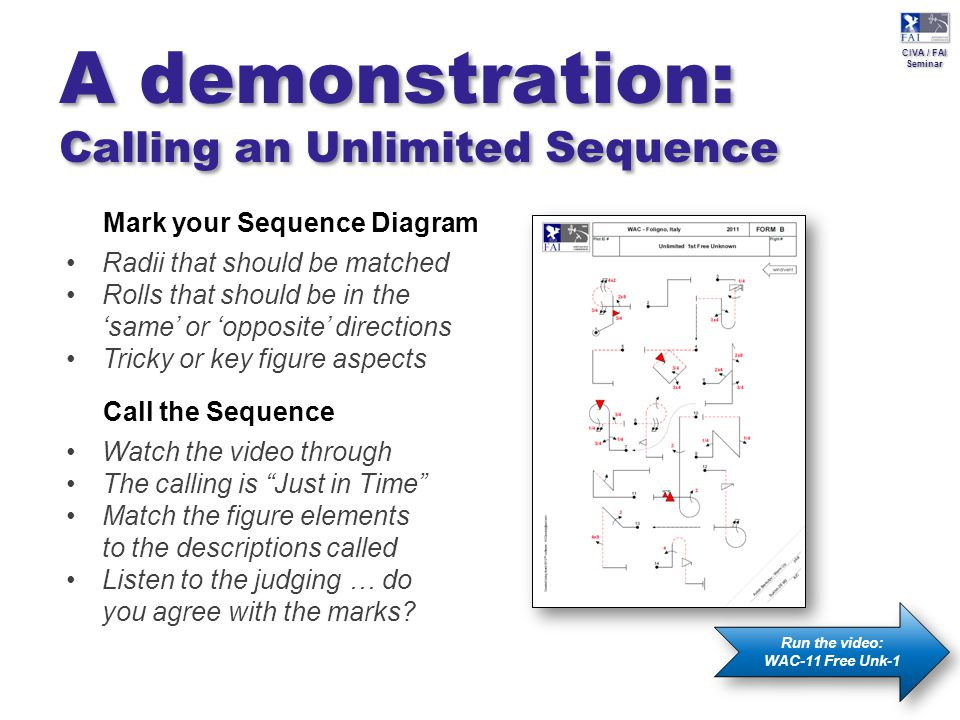 CIVA / FAI Seminar CIVA / FAI Seminar A demonstration: Calling an Unlimited Sequence Mark your Sequence Diagram Radii that should be matched Rolls tha