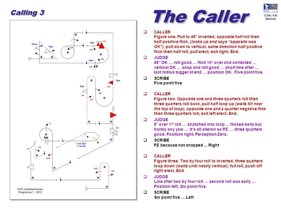 CIVA / FAI Seminar CIVA / FAI Seminar The Caller  CALLER Figure one.