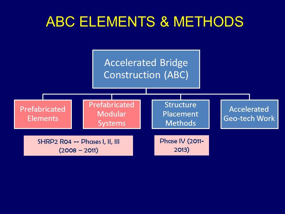 ABC ELEMENTS & METHODS SHRP2 R04 -- Phases I, II, III (2008 – 2011) Phase IV (2011- 2013)