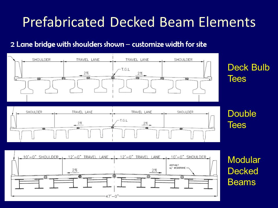 Prefabricated Decked Beam Elements Deck Bulb Tees Double Tees Modular Decked Beams 2 Lane bridge with shoulders shown – customize width for site