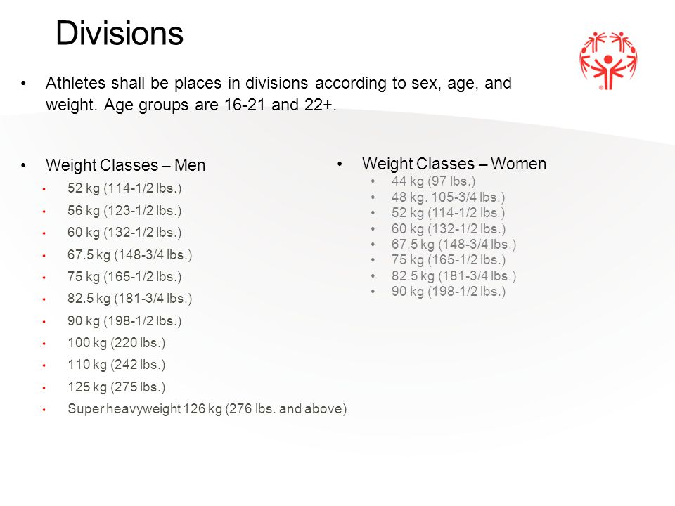 Divisions Athletes shall be places in divisions according to sex, age, and weight.