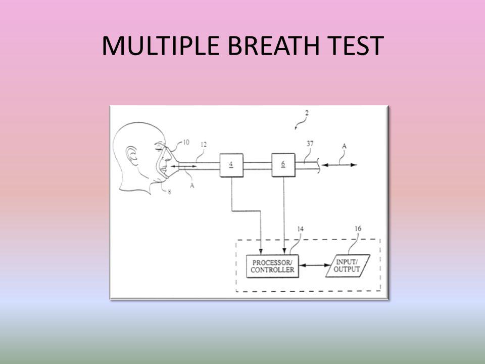 MULTIPLE BREATH TEST