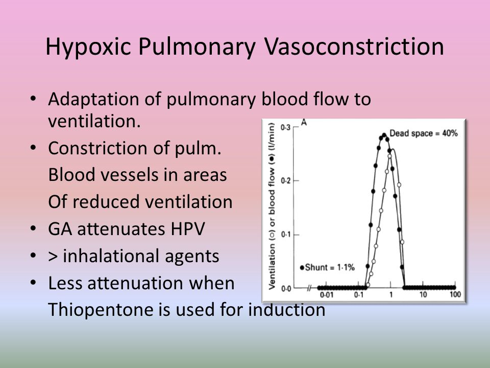 Hypoxic Pulmonary Vasoconstriction Adaptation of pulmonary blood flow to ventilation. Constriction of pulm. Blood vessels in areas Of reduced ventilat