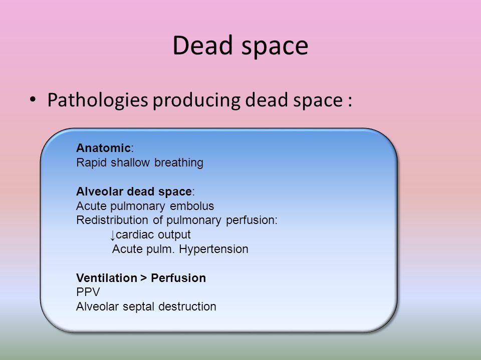 Dead space Pathologies producing dead space : Anatomic: Rapid shallow breathing Alveolar dead space: Acute pulmonary embolus Redistribution of pulmona