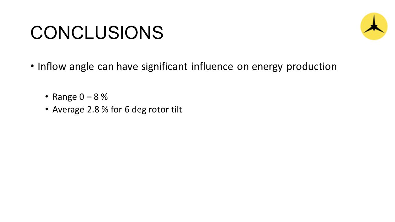CONCLUSIONS Inflow angle can have significant influence on energy production Range 0 – 8 % Average 2.8 % for 6 deg rotor tilt