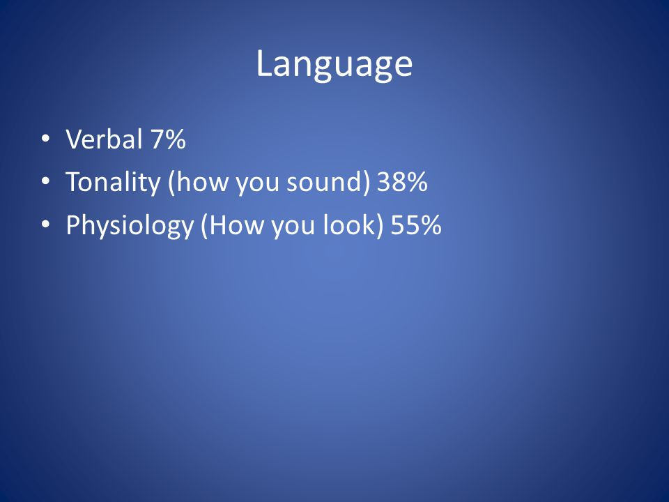 Language Verbal 7% Tonality (how you sound) 38% Physiology (How you look) 55%