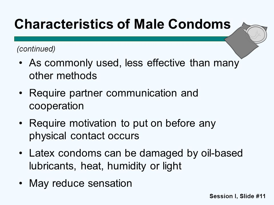 Session I, Slide #11 Characteristics of Male Condoms As commonly used, less effective than many other methods Require partner communication and cooper