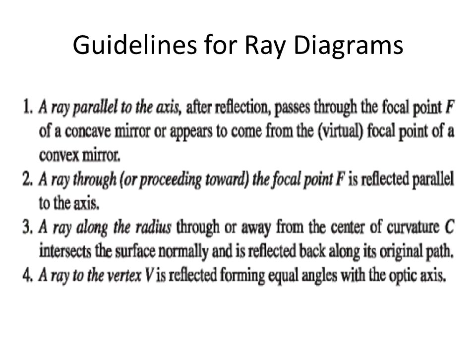 Guidelines for Ray Diagrams