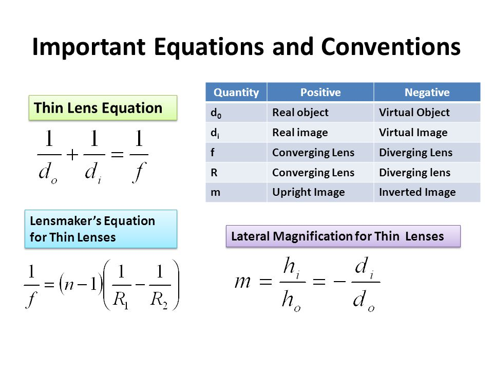 Important Equations and Conventions Thin Lens Equation Lensmaker's Equation for Thin Lenses QuantityPositiveNegative d0d0 Real objectVirtual Object didi Real imageVirtual Image fConverging LensDiverging Lens RConverging LensDiverging lens mUpright ImageInverted Image Lateral Magnification for Thin Lenses