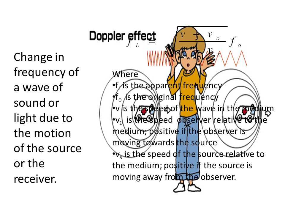Change in frequency of a wave of sound or light due to the motion of the source or the receiver.