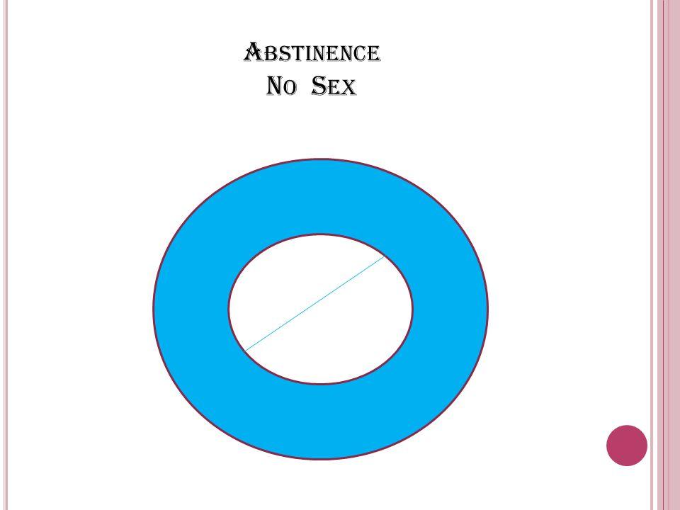 A BSTINENCE N O S EX
