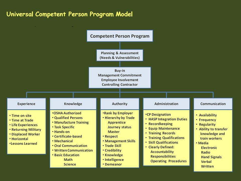 Universal Competent Person Program Model