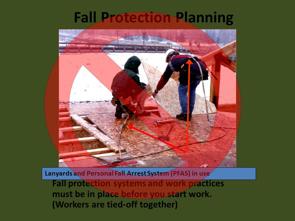 Fall protection systems and work practices must be in place before you start work. (Workers are tied-off together) Lanyards and Personal Fall Arrest S