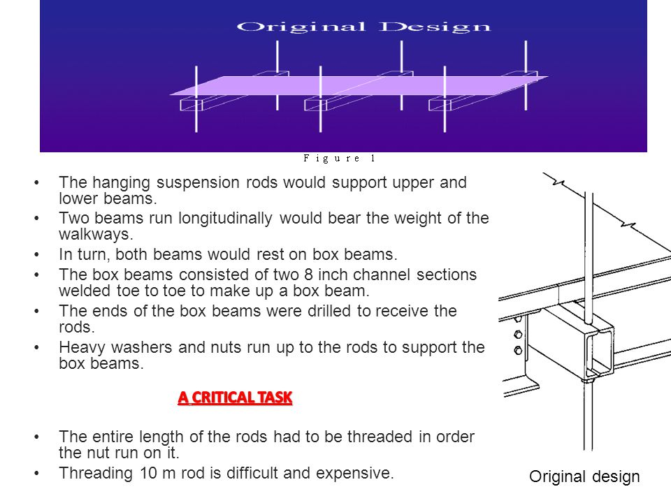 The hanging suspension rods would support upper and lower beams.