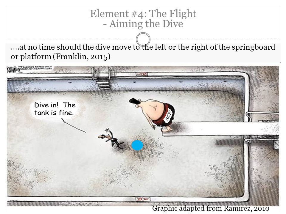Element #4: The Flight - Aiming the Dive ….at no time should the dive move to the left or the right of the springboard or platform (Franklin, 2015) - Graphic adapted from Ramirez, 2010