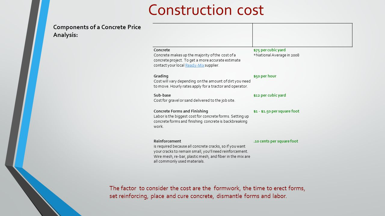 Construction cost Components of a Concrete Price Analysis: Concrete Concrete makes up the majority of the cost of a concrete project.
