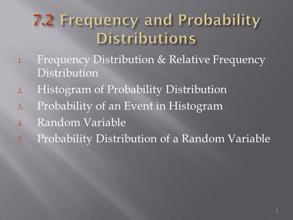 1. Frequency Distribution & Relative Frequency Distribution 2. Histogram of Probability Distribution 3. Probability of an Event in Histogram 4. Random