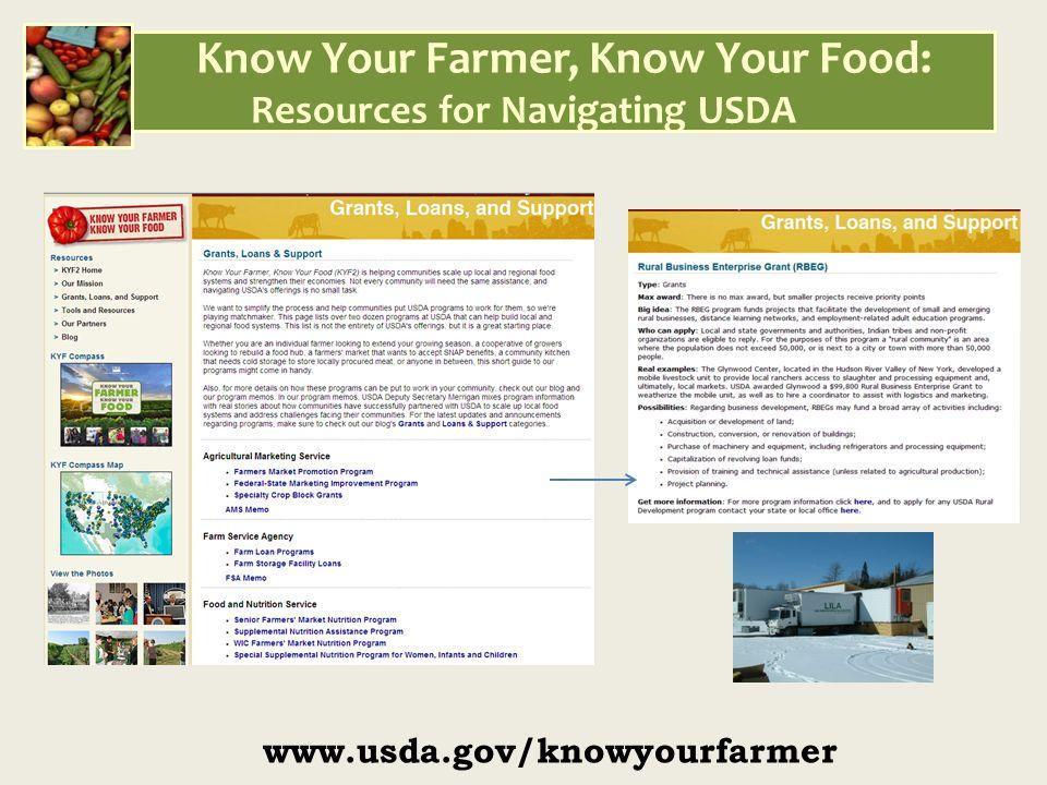 www.usda.gov/knowyourfarmer Know Your Farmer, Know Your Food: Resources for Navigating USDA