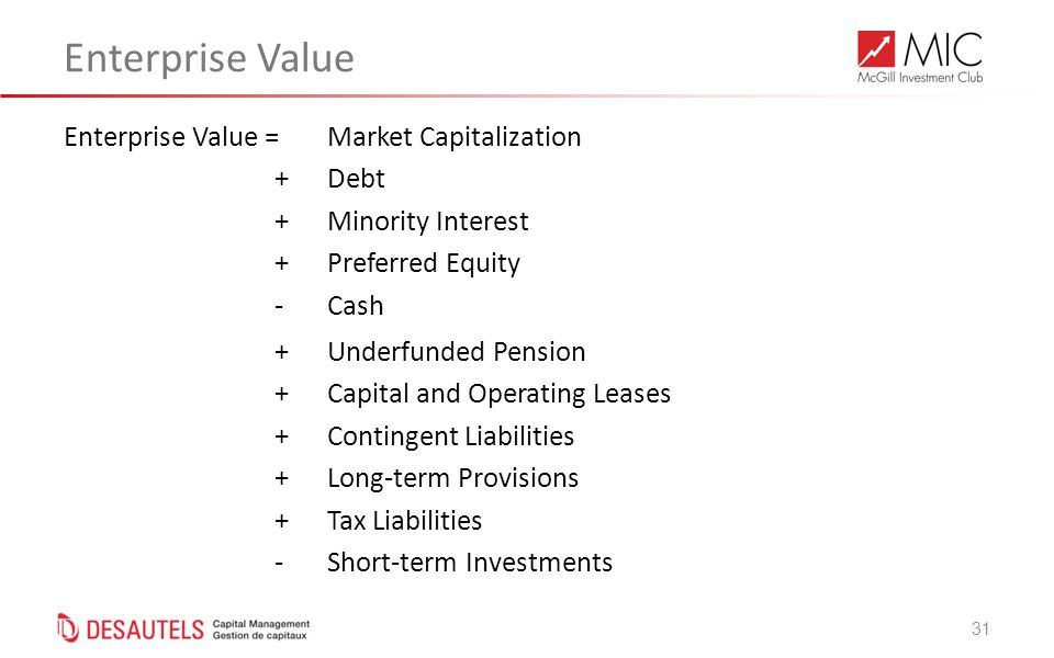 31 Enterprise Value Enterprise Value =Market Capitalization +Debt +Minority Interest +Preferred Equity -Cash +Underfunded Pension +Capital and Operating Leases +Contingent Liabilities +Long-term Provisions +Tax Liabilities -Short-term Investments