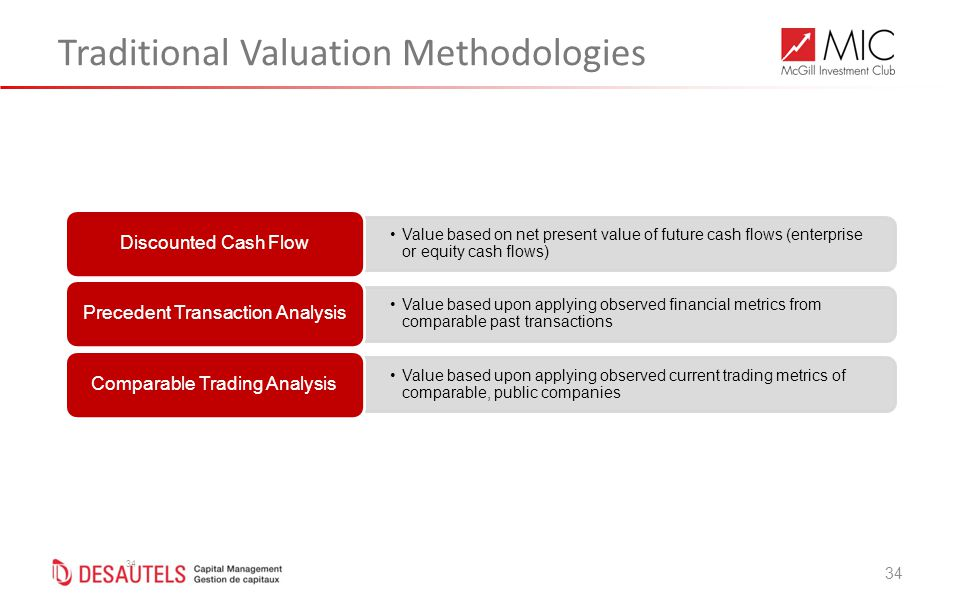 34 Traditional Valuation Methodologies 34 Value based on net present value of future cash flows (enterprise or equity cash flows) Discounted Cash Flow Value based upon applying observed financial metrics from comparable past transactions Precedent Transaction Analysis Value based upon applying observed current trading metrics of comparable, public companies Comparable Trading Analysis