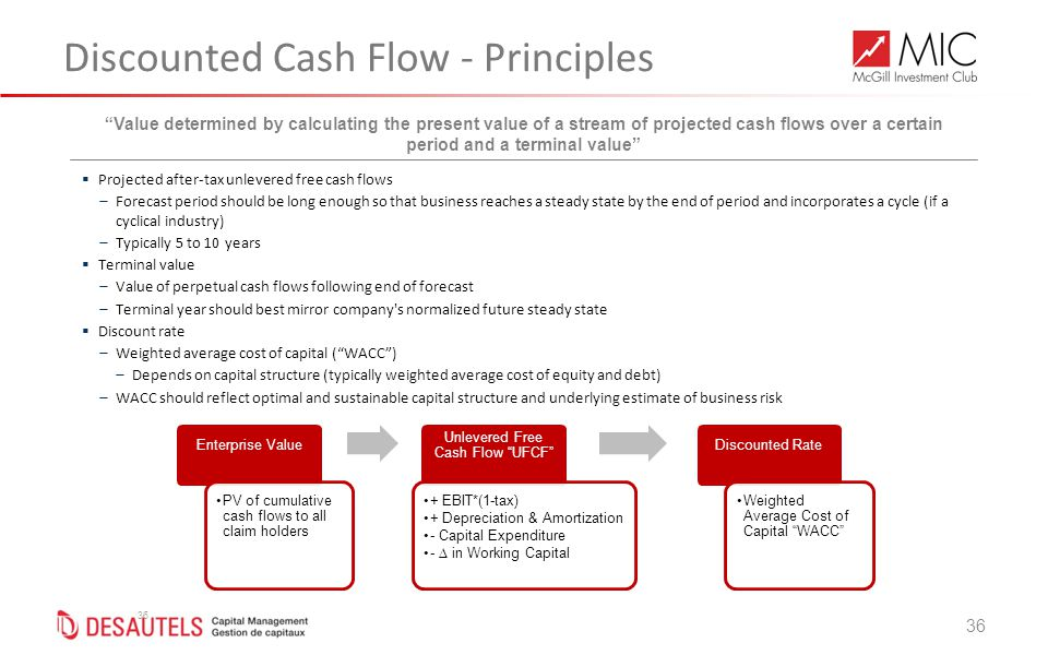 36 Discounted Cash Flow - Principles 36  Projected after-tax unlevered free cash flows  Forecast period should be long enough so that business reaches a steady state by the end of period and incorporates a cycle (if a cyclical industry)  Typically 5 to 10 years  Terminal value  Value of perpetual cash flows following end of forecast  Terminal year should best mirror company s normalized future steady state  Discount rate  Weighted average cost of capital ( WACC )  Depends on capital structure (typically weighted average cost of equity and debt)  WACC should reflect optimal and sustainable capital structure and underlying estimate of business risk Value determined by calculating the present value of a stream of projected cash flows over a certain period and a terminal value Enterprise Value PV of cumulative cash flows to all claim holders Unlevered Free Cash Flow UFCF + EBIT*(1-tax) + Depreciation & Amortization - Capital Expenditure - ∆ in Working Capital Discounted Rate Weighted Average Cost of Capital WACC
