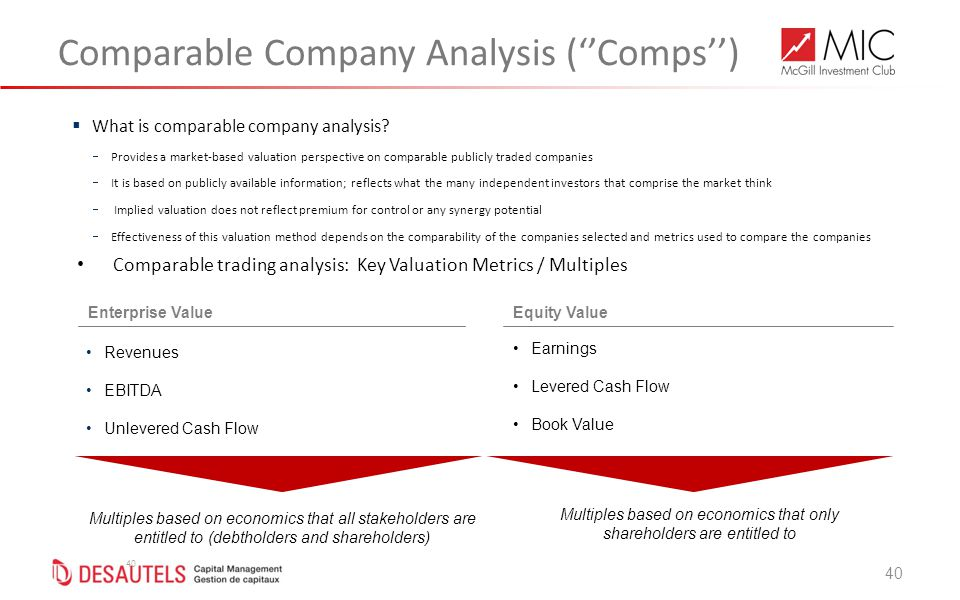40  What is comparable company analysis.