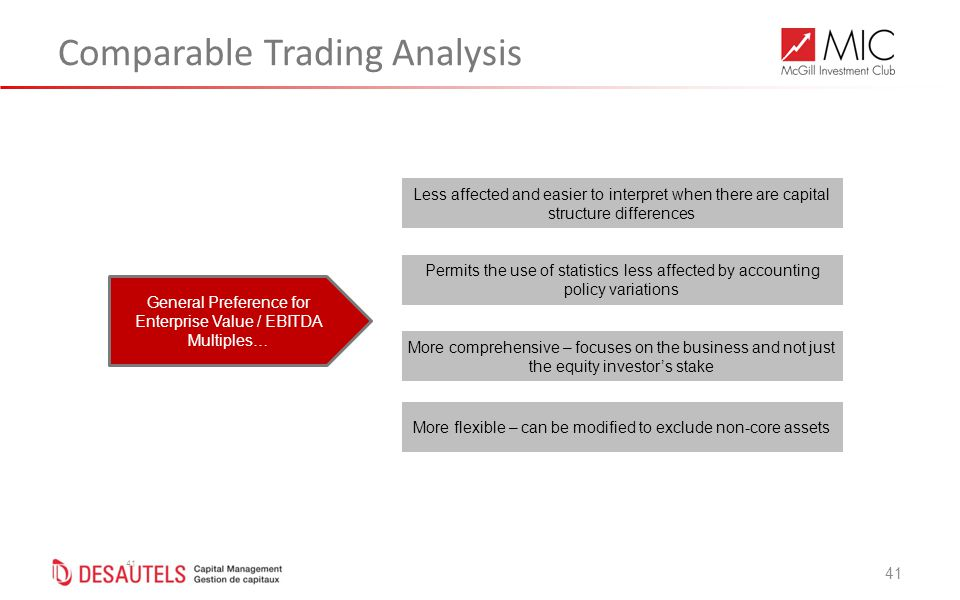 41 Comparable Trading Analysis 41 General Preference for Enterprise Value / EBITDA Multiples… Less affected and easier to interpret when there are capital structure differences Permits the use of statistics less affected by accounting policy variations More comprehensive – focuses on the business and not just the equity investor's stake More flexible – can be modified to exclude non-core assets