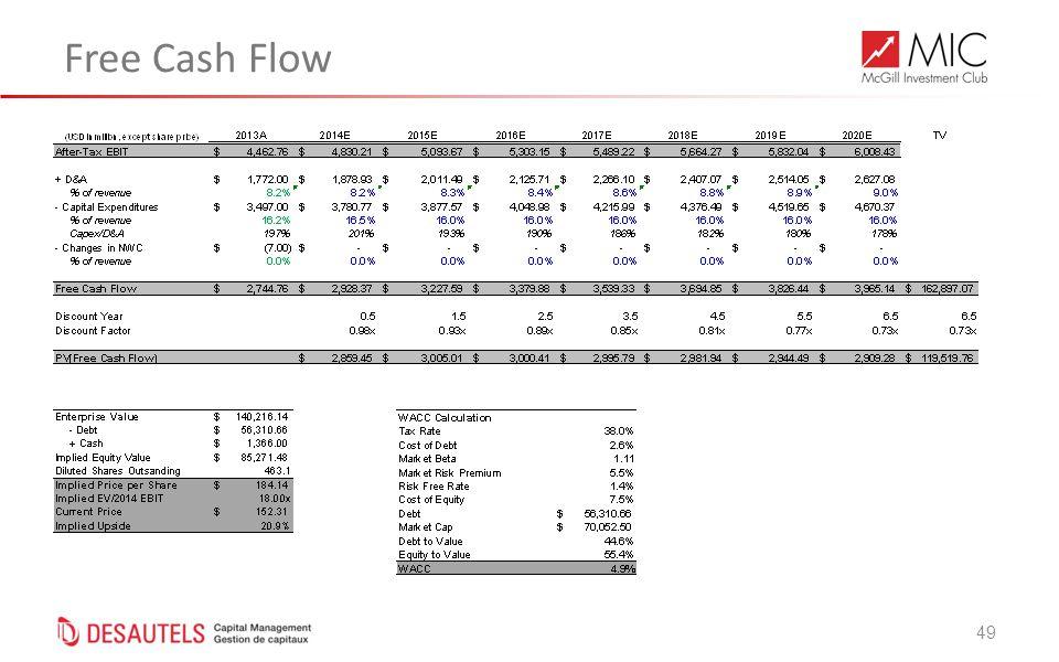 49 Free Cash Flow