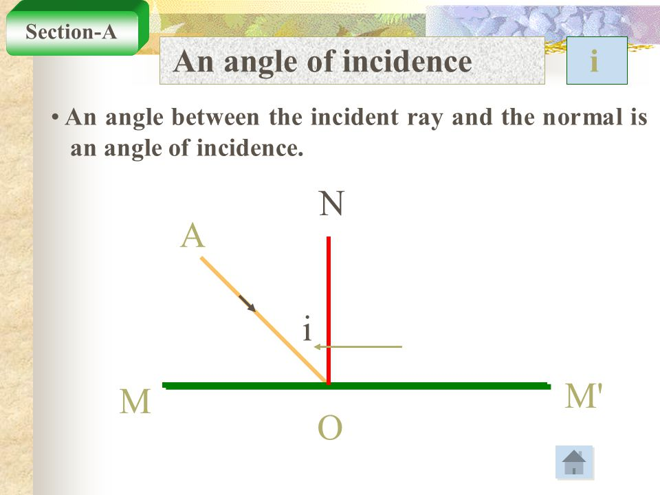 An angle between the incident ray and the normal is an angle of incidence. An angle of incidence i A O M M' N i Section-A