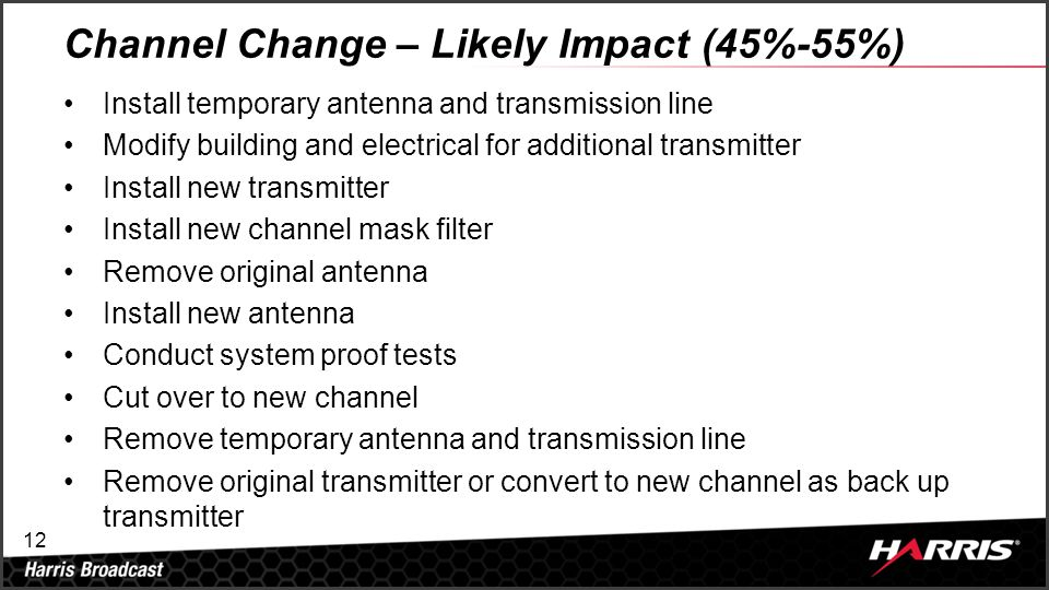 12 Channel Change – Likely Impact (45%-55%) Install temporary antenna and transmission line Modify building and electrical for additional transmitter