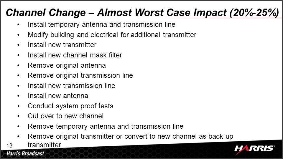 13 Channel Change – Almost Worst Case Impact (20%-25%) Install temporary antenna and transmission line Modify building and electrical for additional t