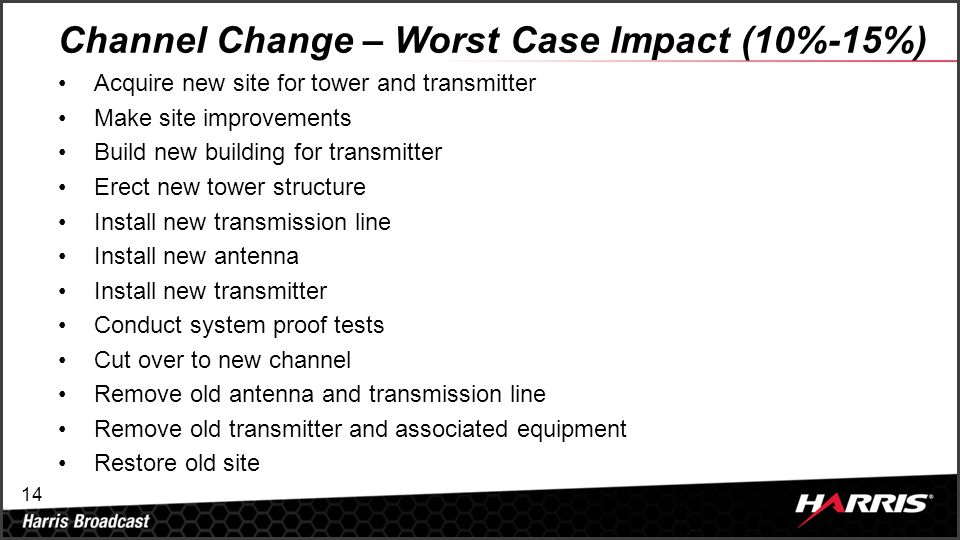 14 Channel Change – Worst Case Impact (10%-15%) Acquire new site for tower and transmitter Make site improvements Build new building for transmitter E