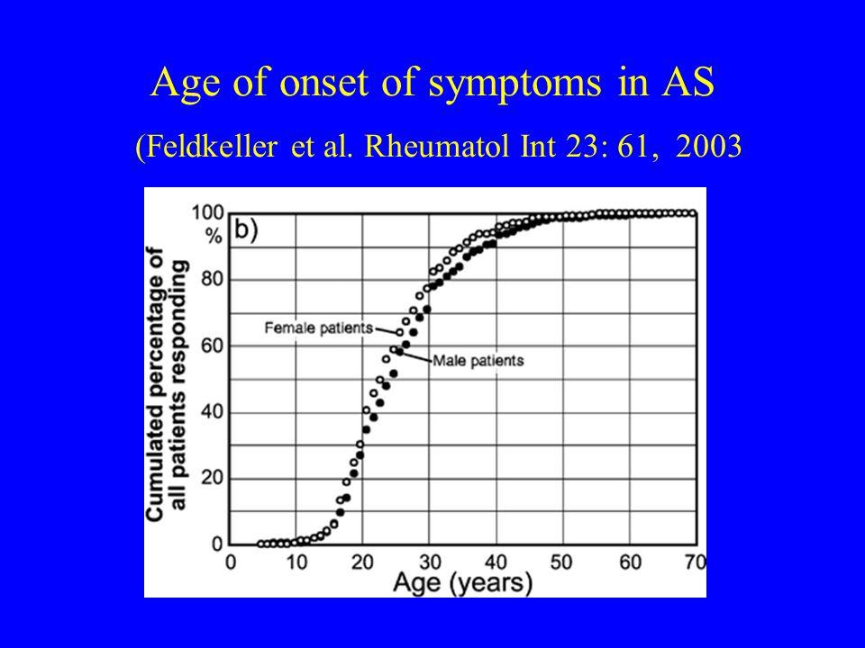 Age of onset of symptoms in AS (Feldkeller et al. Rheumatol Int 23: 61, 2003