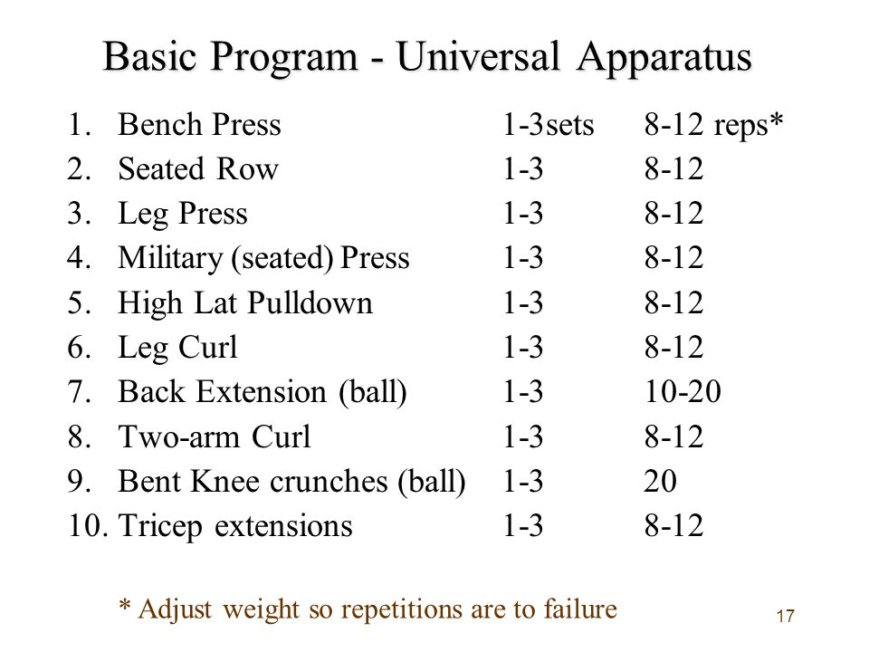 17 Basic Program - Universal Apparatus 1.Bench Press1-3sets 8-12 reps* 2.Seated Row 1-38-12 3.Leg Press 1-38-12 4.Military (seated) Press 1-38-12 5.Hi