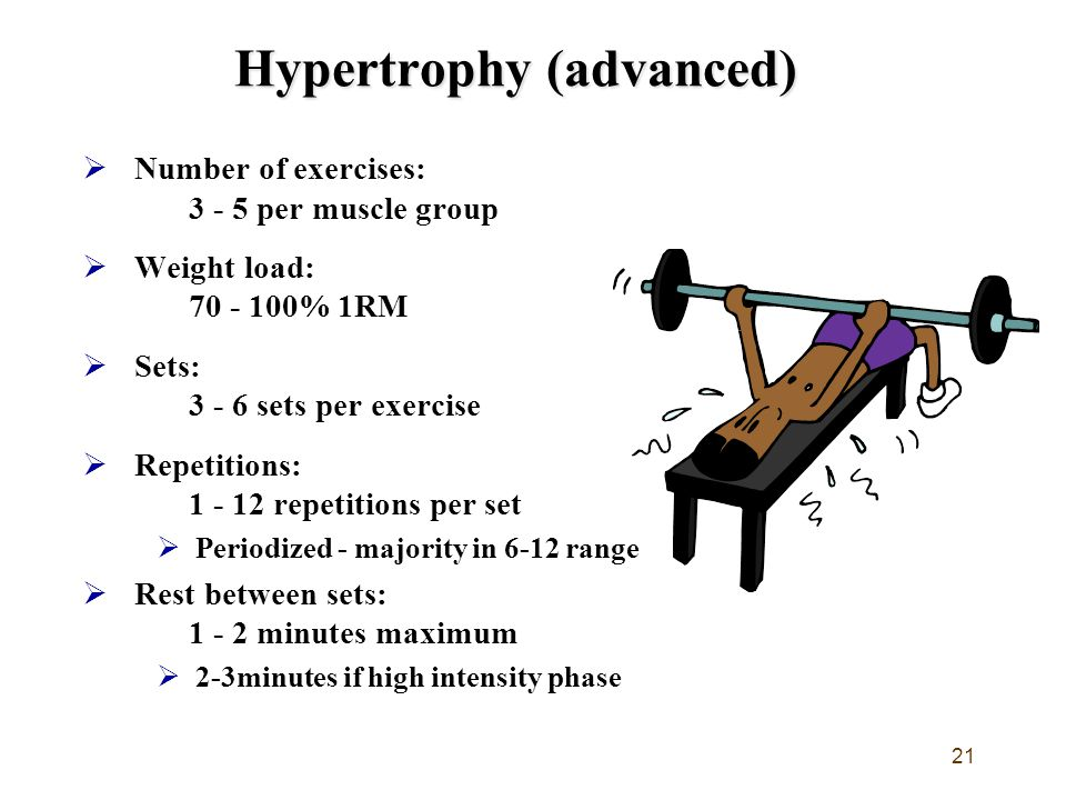 21 Hypertrophy (advanced)  Number of exercises: 3 - 5 per muscle group  Weight load: 70 - 100% 1RM  Sets: 3 - 6 sets per exercise  Repetitions: 1 - 12 repetitions per set  Periodized - majority in 6-12 range  Rest between sets: 1 - 2 minutes maximum  2-3minutes if high intensity phase