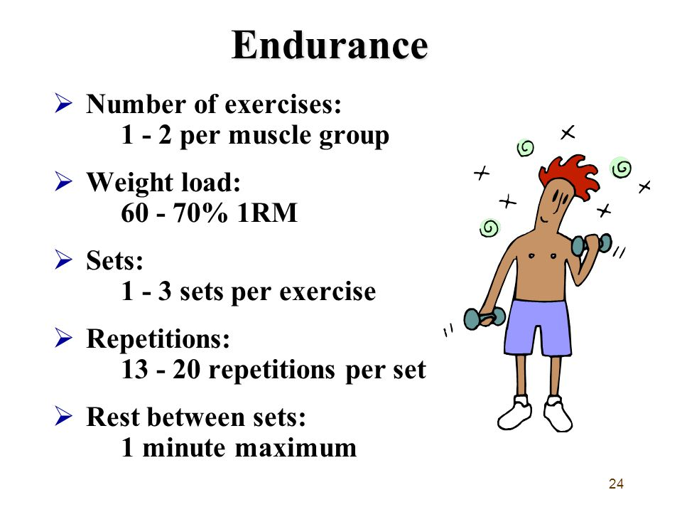 24Endurance  Number of exercises: 1 - 2 per muscle group  Weight load: 60 - 70% 1RM  Sets: 1 - 3 sets per exercise  Repetitions: 13 - 20 repetitions per set  Rest between sets: 1 minute maximum