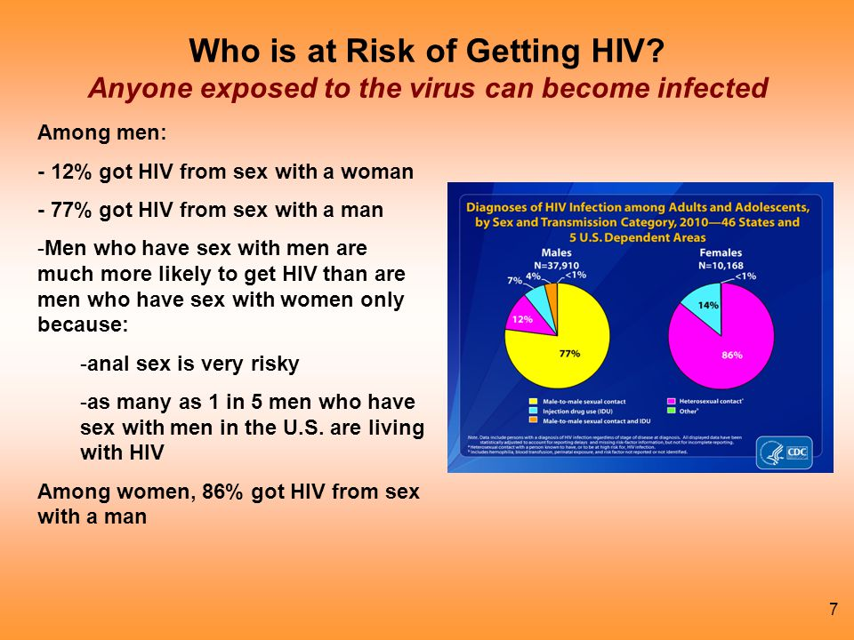 7 Who is at Risk of Getting HIV.