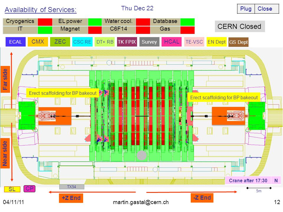 Far side Near side -Z End +Z End 5m 04/11/11martin.gastal@cern.ch12 Thu Dec 22 ECAL CMXZEC CSC REDT+ RBTK FPIXSurvey HCAL TE-VSCEN Dept SL CP Availability of Services: Crane after 17:30N PlugClose TX54 CryogenicsEL powerWater cool.Database ITMagnetC6F14Gas GS Dept CERN Closed Erect scaffolding for BP bakeout